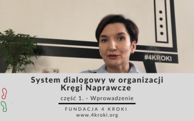 System dialogowy w organizacji